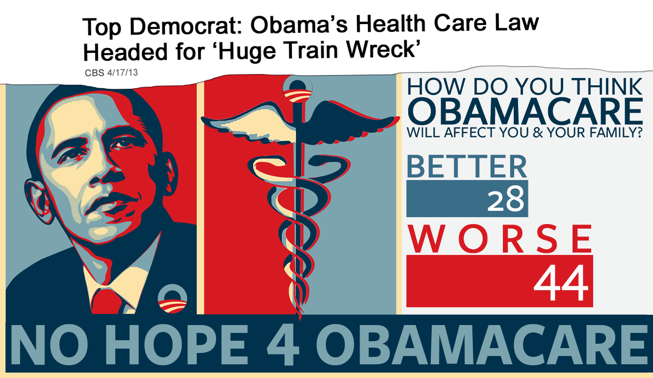 The Obama Administration Knows Health Care Law is a Train ...
