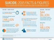 AFSP Infographic