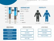 Fruitful Way Ltd Male Infertility Infographic