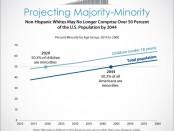 US Census Bureau Infographic