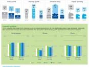 Deloitte CFO Signals Survey Infographic: Second Quarter 2015 (PRNewsFoto/Deloitte)