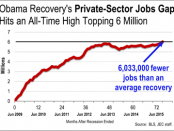 private sector job gap