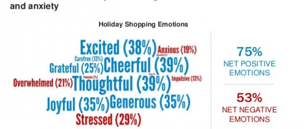 experian-consumer-holiday-shopping-survey-5-638