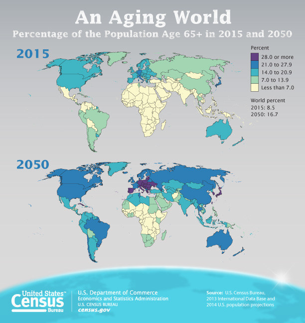 According to the U.S. Census, America's 65-and-over population is projected to nearly double over the next three decades from 48 million to 88 million by 2050. (PRNewsFoto/U.S. Census Bureau)