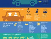 """Autotrader celebrates National Dog Day with """"pawsome"""" insights and vehicle recommendations for dog lovers. (PRNewsFoto/Autotrader)"""