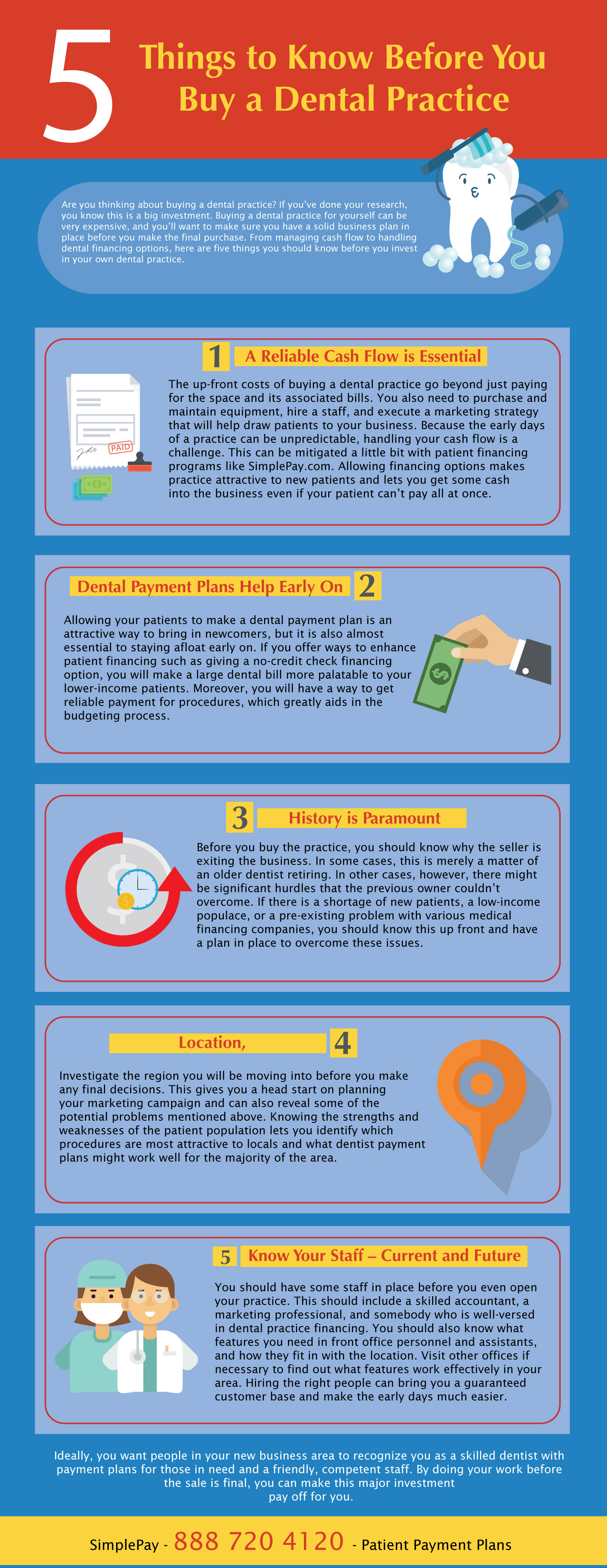 5_Things_to_Know_Before_You_Buy_a_Dental_Practice