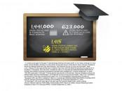 NIAAA Graduation Graphic